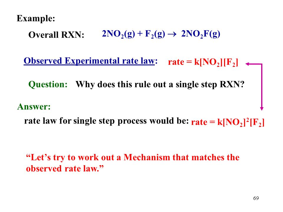 Example: Overall RXN: 2NO2(g) + F2(g)  2NO2F(g) Observed Experimental rate law: rate = k[NO2][F2]